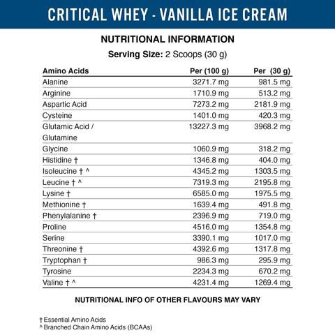 CRITICAL WHEY CHOCOLATE RASPBERRY