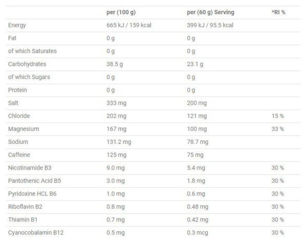 Applied Nutrition Velocity Gel & Caffeine – 20 x 60 ML